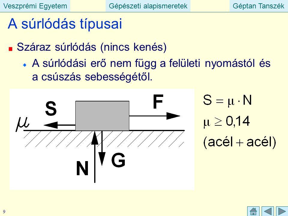 Veszprémi EgyetemGépészeti alapismeretekGéptan TanszékVeszprémi EgyetemGépészeti alapismeretekGéptan Tanszék 9 A súrlódás típusai Száraz súrlódás (nin