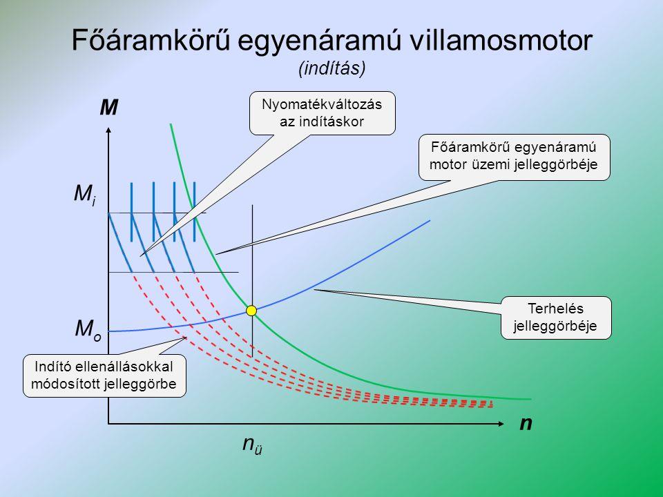 Főáramkörű egyenáramú villamosmotor (indítás) M n Főáramkörű egyenáramú motor üzemi jelleggörbéje nünü MiMi MoMo Terhelés jelleggörbéje Indító ellenál