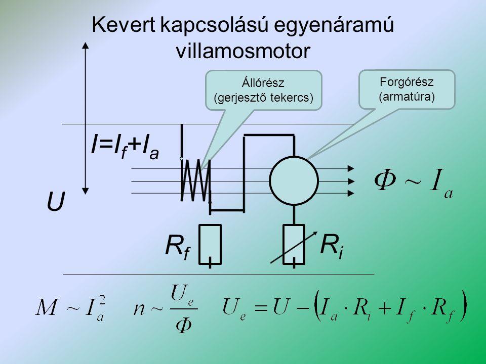 Kevert kapcsolású egyenáramú villamosmotor RiRi U I=I f +I a Forgórész (armatúra) Állórész (gerjesztő tekercs) RfRf