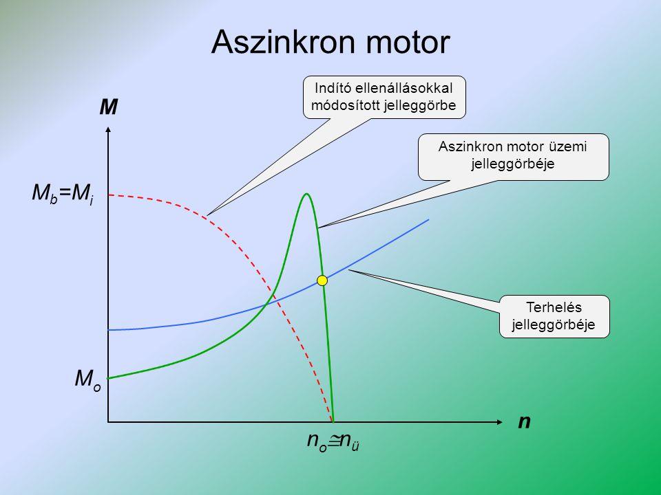 Aszinkron motor M n Aszinkron motor üzemi jelleggörbéje nonünonü M b =M i MoMo Terhelés jelleggörbéje Indító ellenállásokkal módosított jelleggörbe