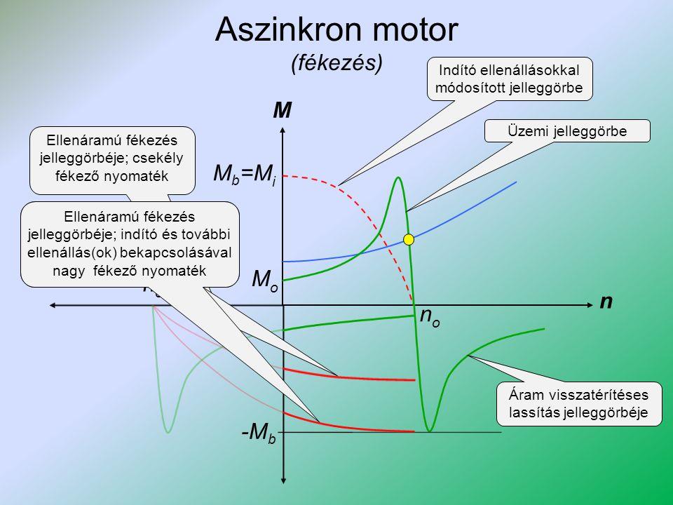 Aszinkron motor (fékezés) M n nono M b =M i MoMo Indító ellenállásokkal módosított jelleggörbe -n o Üzemi jelleggörbe -M b Ellenáramú fékezés jelleggö
