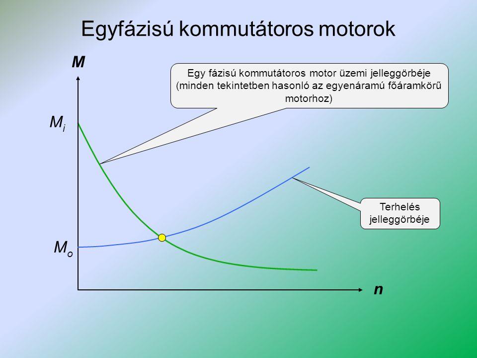 Egyfázisú kommutátoros motorok M n Egy fázisú kommutátoros motor üzemi jelleggörbéje (minden tekintetben hasonló az egyenáramú főáramkörű motorhoz) Mo