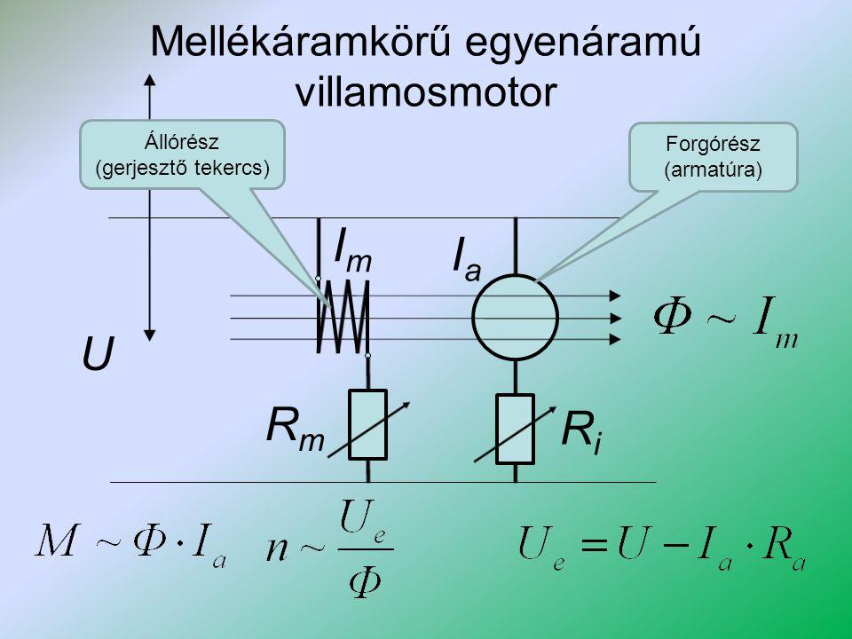 Mellékáramkörű egyenáramú villamosmotor M n Mellékáramkörű egyenáramú motor üzemi jelleggörbéje (n ü  áll.) nono Indító ellenállásokkal módosított jelleggörbe MiMi MoMo Terhelés jelleggörbéje