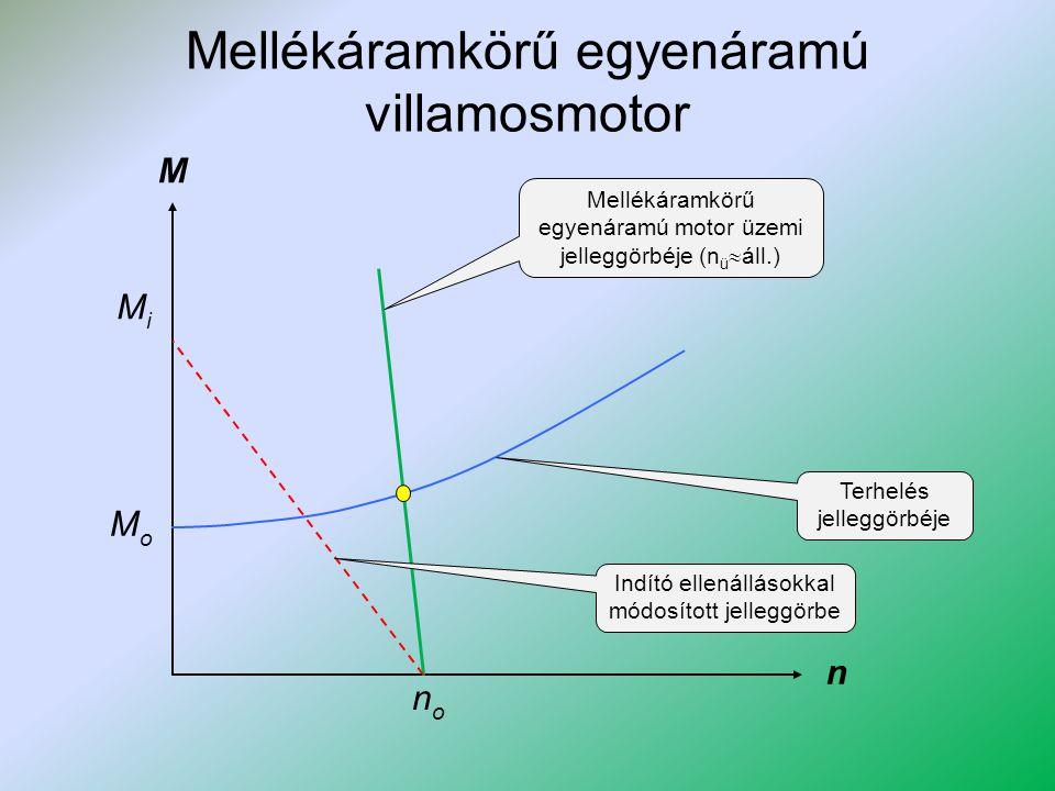 Mellékáramkörű egyenáramú villamosmotor (indítás) M n Üzemi jelleggörbéje (minden fokozat kikapcsolva) nono MiMi MoMo Terhelés jelleggörbéje n ü ~n m Indító ellenállásokkal (R i ) módosított jelleggörbe (minden fokozat bekapcsolva)