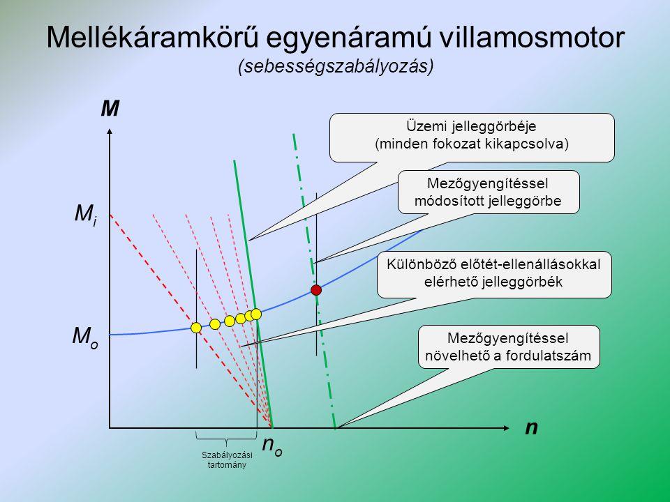 Mellékáramkörű egyenáramú villamosmotor Legfontosabb előnyök : Stabil munkapont minden körülmények között Közel állandó üzemi fordulatszám A fordulatszám jó szabályozhatósága (gépi jelleggörbe) Irányváltási lehetőség Áram visszatérítéses fékezés Hatékony lassító fékezés az indító ellenállások segítségével Hátrányok Magas indítási veszteségek Magas indítási áramlökés (túlzottan gyors indításnál)