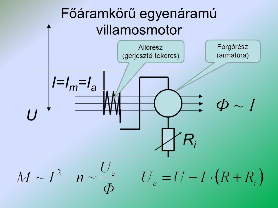 Főáramkörű egyenáramú villamosmotor M n Főáramkörű egyenáramú motor üzemi jelleggörbéje nünü MiMi MoMo Terhelés jelleggörbéje Indító ellenállásokkal módosított jelleggörbe