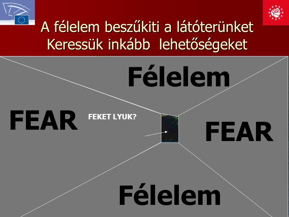 A félelem beszűkiti a látóterünket Keressük inkább lehetőségeket FEAR Félelem FEAR Félelem FEKET LYUK?