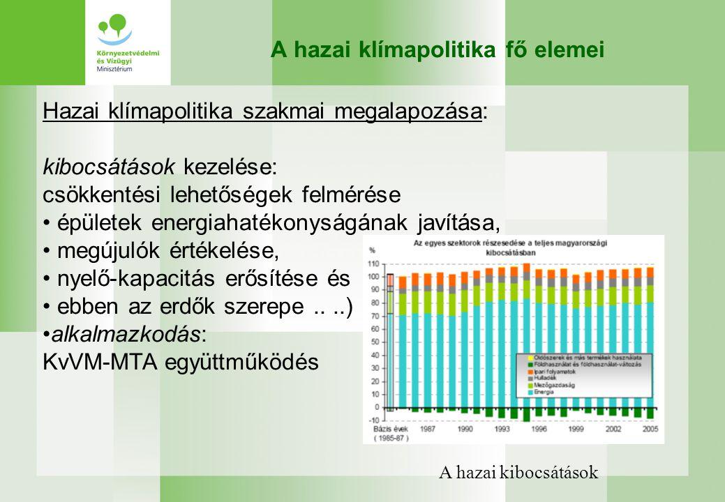 A hazai klímapolitika fő elemei Hazai klímapolitika szakmai megalapozása: kibocsátások kezelése: csökkentési lehetőségek felmérése épületek energiahatékonyságának javítása, megújulók értékelése, nyelő-kapacitás erősítése és ebben az erdők szerepe....) alkalmazkodás: KvVM-MTA együttműködés A hazai kibocsátások