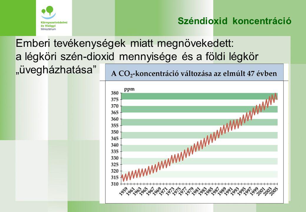"""Széndioxid koncentráció Emberi tevékenységek miatt megnövekedett: a légköri szén-dioxid mennyisége és a földi légkör """"üvegházhatása"""