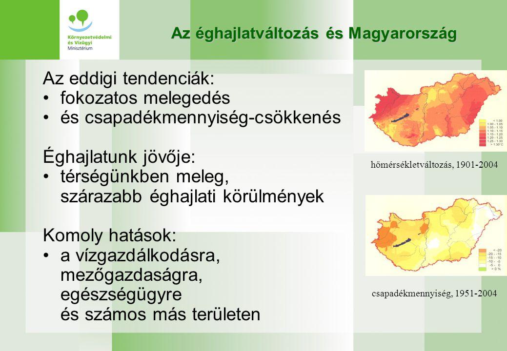 Az éghajlatváltozás és Magyarország Az eddigi tendenciák: fokozatos melegedés és csapadékmennyiség-csökkenés Éghajlatunk jövője: térségünkben meleg, szárazabb éghajlati körülmények Komoly hatások: a vízgazdálkodásra, mezőgazdaságra, egészségügyre és számos más területen hőmérsékletváltozás, 1901-2004 csapadékmennyiség, 1951-2004