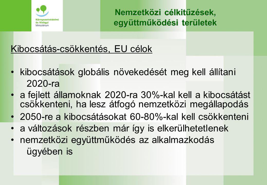 Nemzetközi célkitűzések, együttműködési területek Kibocsátás-csökkentés, EU célok kibocsátások globális növekedését meg kell állítani 2020-ra a fejlett államoknak 2020-ra 30%-kal kell a kibocsátást csökkenteni, ha lesz átfogó nemzetközi megállapodás 2050-re a kibocsátásokat 60-80%-kal kell csökkenteni a változások részben már így is elkerülhetetlenek nemzetközi együttműködés az alkalmazkodás ügyében is