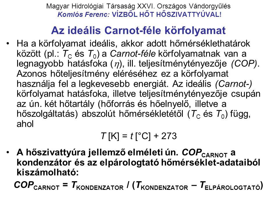 Magyar Hidrológiai Társaság XXVI. Országos Vándorgyűlés Komlós Ferenc: VÍZBŐL HŐT HŐSZIVATTYÚVAL! Az ideális Carnot-féle körfolyamat Ha a körfolyamat