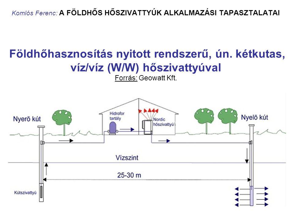 Komlós Ferenc: A FÖLDHŐS HŐSZIVATTYÚK ALKALMAZÁSI TAPASZTALATAI Földhőhasznosítás nyitott rendszerű, ún. kétkutas, víz/víz (W/W) hőszivattyúval Forrás