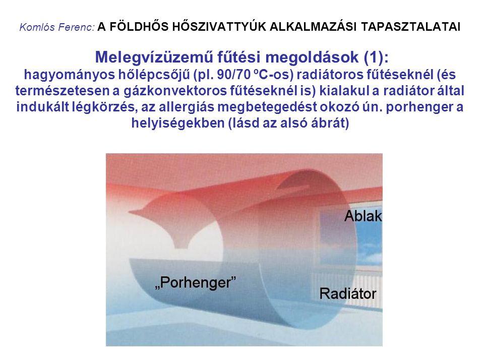 Komlós Ferenc: A FÖLDHŐS HŐSZIVATTYÚK ALKALMAZÁSI TAPASZTALATAI Melegvízüzemű fűtési megoldások (1): hagyományos hőlépcsőjű (pl. 90/70 ºC-os) radiátor