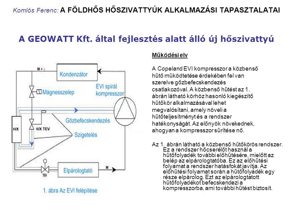 Komlós Ferenc: A FÖLDHŐS HŐSZIVATTYÚK ALKALMAZÁSI TAPASZTALATAI A GEOWATT Kft. által fejlesztés alatt álló új hőszivattyú Működési elv A Copeland EVI