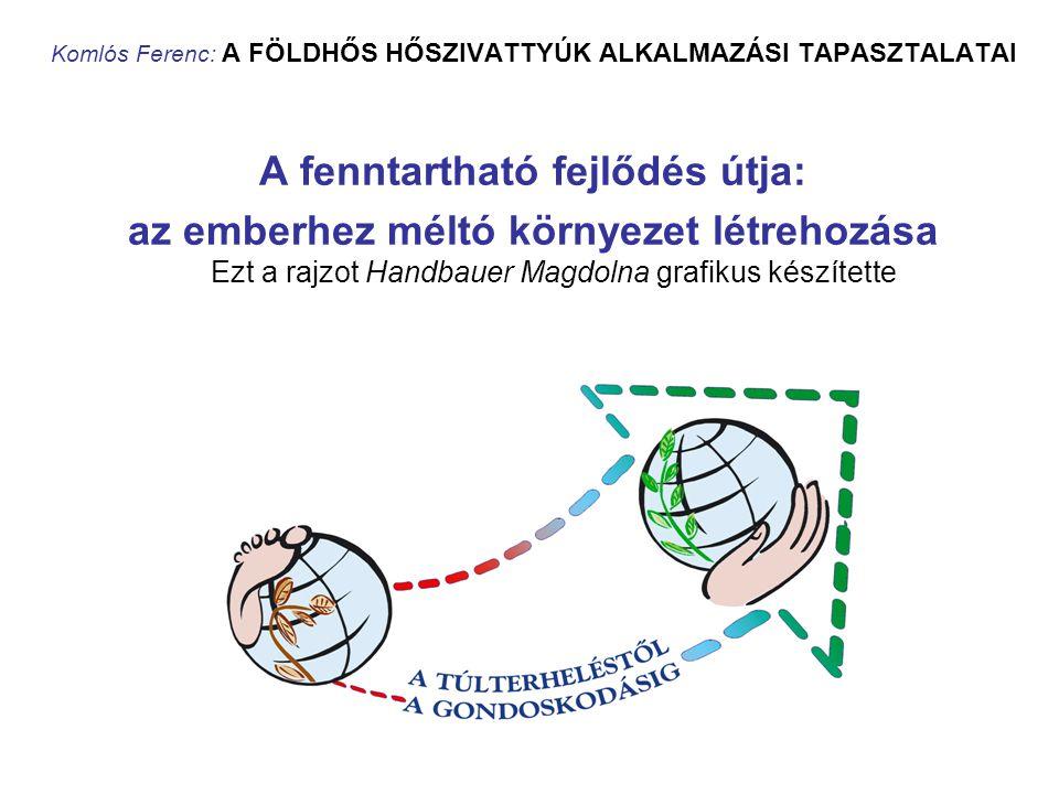 Komlós Ferenc: A FÖLDHŐS HŐSZIVATTYÚK ALKALMAZÁSI TAPASZTALATAI A fenntartható fejlődés útja: az emberhez méltó környezet létrehozása Ezt a rajzot Han