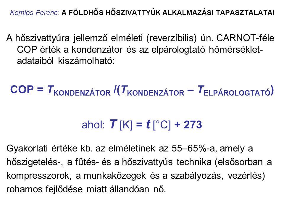 Komlós Ferenc: A FÖLDHŐS HŐSZIVATTYÚK ALKALMAZÁSI TAPASZTALATAI A hőszivattyúra jellemző elméleti (reverzíbilis) ún. CARNOT-féle COP érték a kondenzát