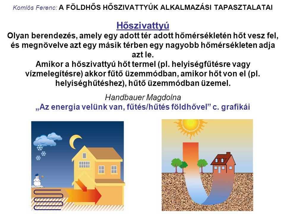Komlós Ferenc: A FÖLDHŐS HŐSZIVATTYÚK ALKALMAZÁSI TAPASZTALATAI Hőszivattyú Olyan berendezés, amely egy adott tér adott hőmérsékletén hőt vesz fel, és