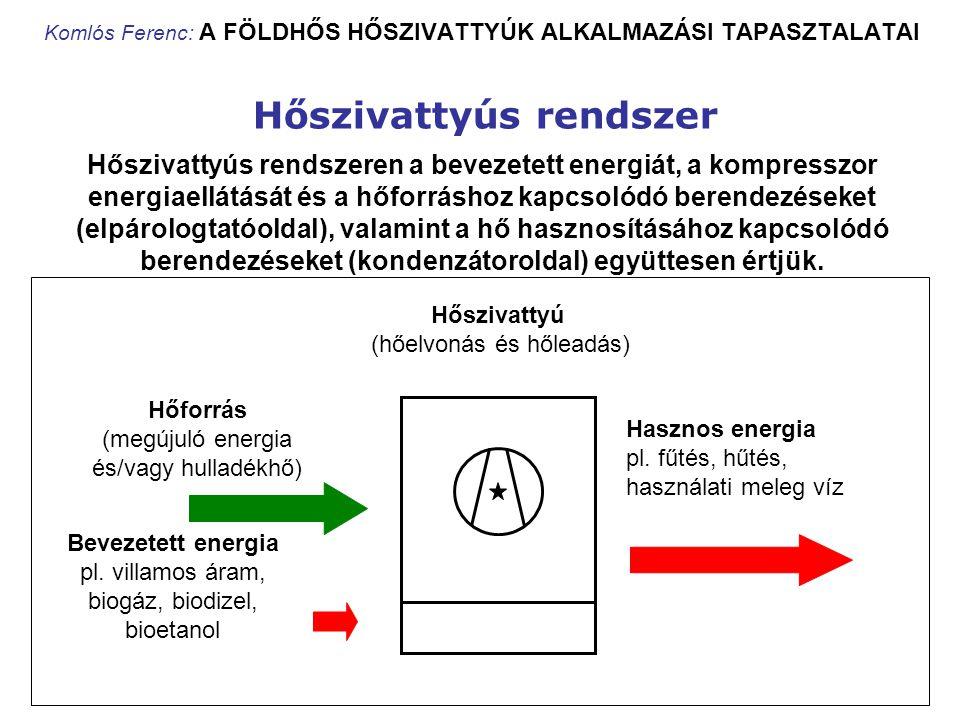 Komlós Ferenc: A FÖLDHŐS HŐSZIVATTYÚK ALKALMAZÁSI TAPASZTALATAI Hőszivattyús rendszer Hőszivattyús rendszeren a bevezetett energiát, a kompresszor ene