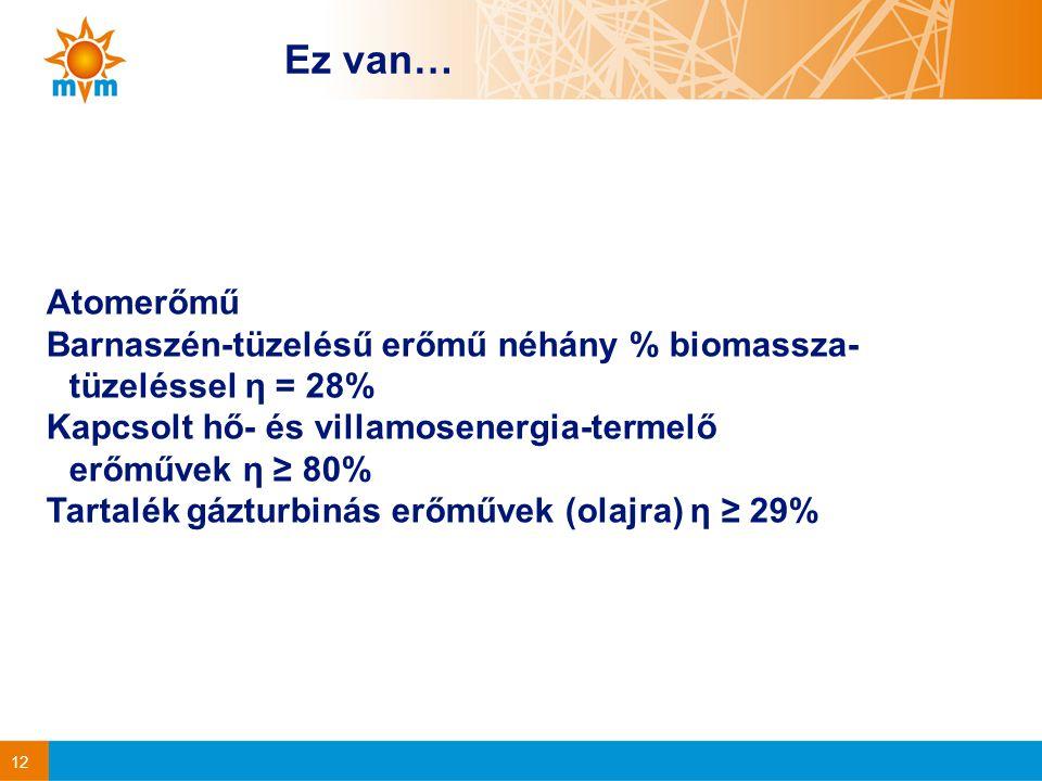 12 Ez van… Atomerőmű Barnaszén-tüzelésű erőmű néhány % biomassza- tüzeléssel η = 28% Kapcsolt hő- és villamosenergia-termelő erőművek η ≥ 80% Tartalék gázturbinás erőművek (olajra) η ≥ 29%