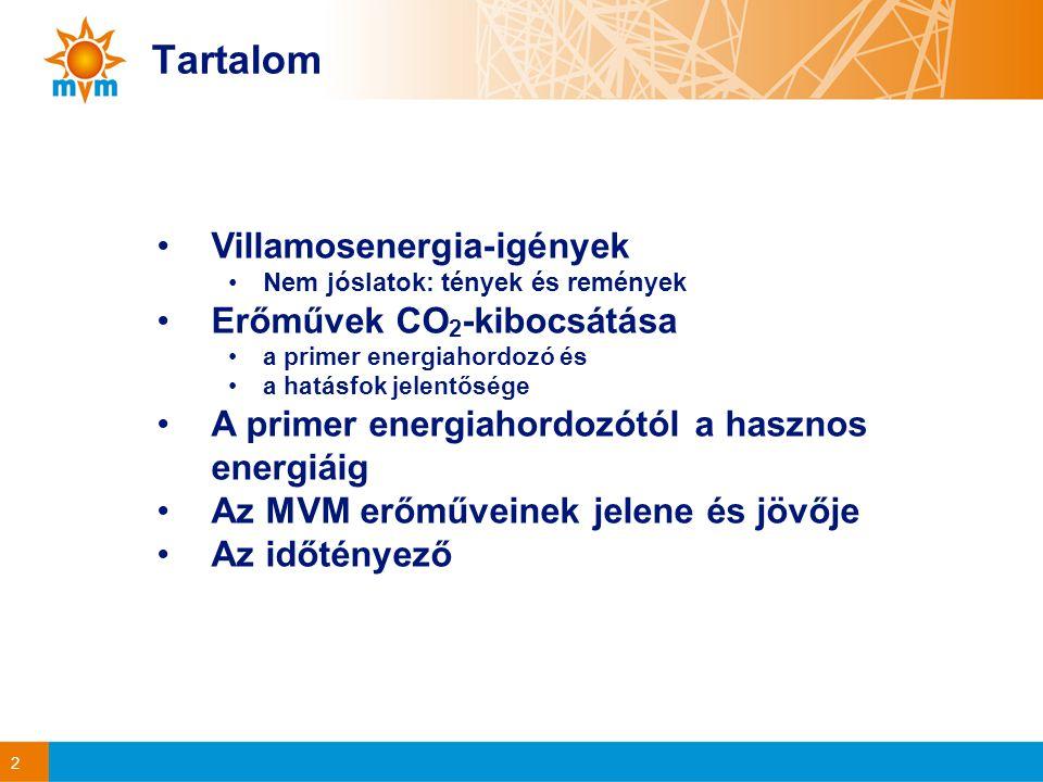 3 Villamosenergia-igény Magyarország bruttó villamosenergia-fogyasztása [milliárd kWh/év] 1 (1) Hazai felhasználás + az erőművek önfogyasztása