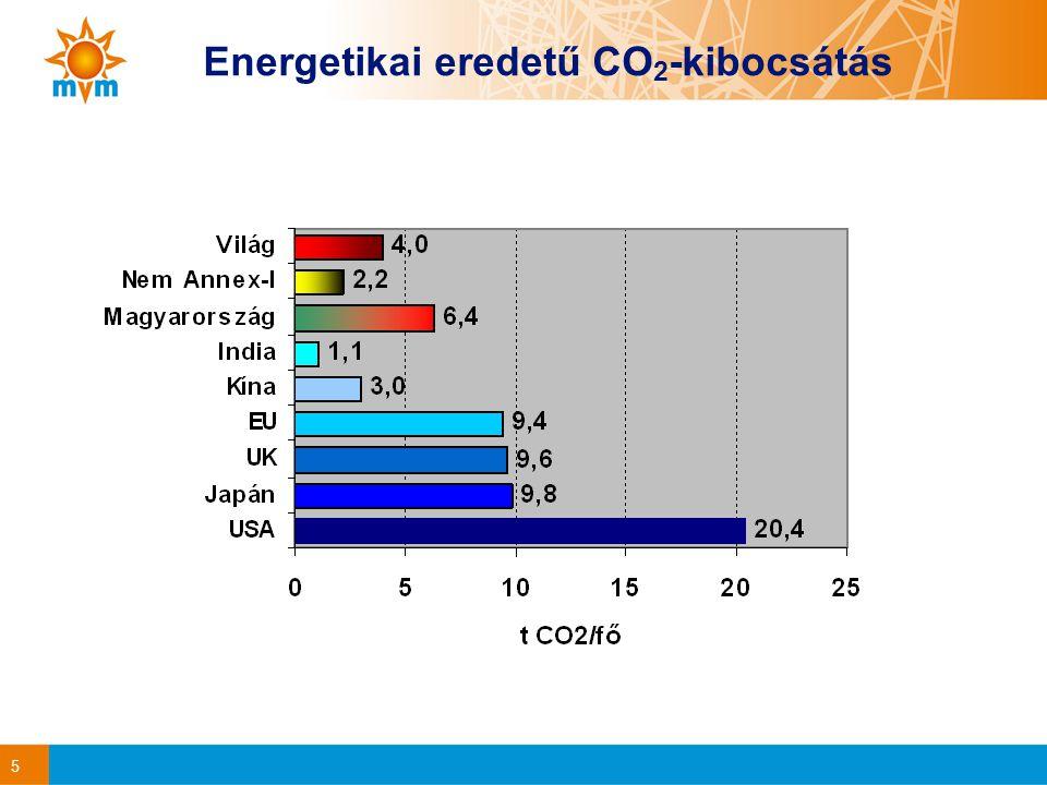 5 Energetikai eredetű CO 2 -kibocsátás