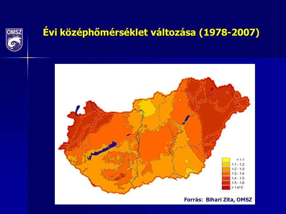 Évi középhőmérséklet változása (1978-2007) Forrás: Bihari Zita, OMSZ