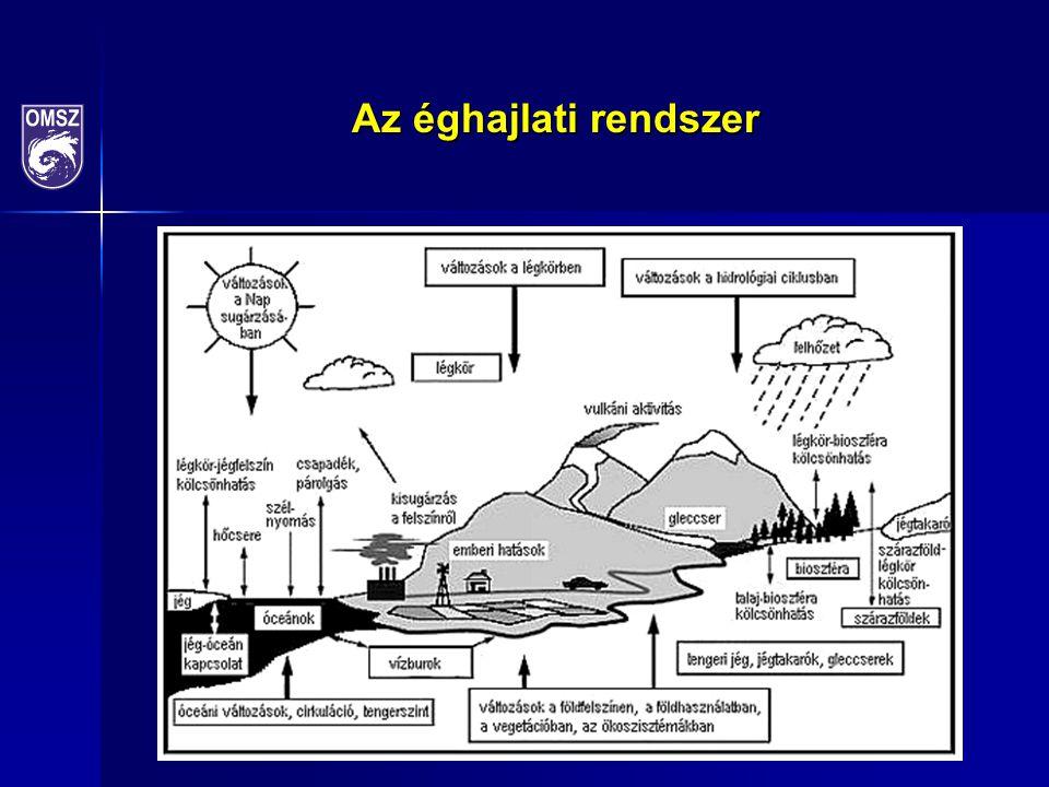 Integrálási tartományok ALADIN REMO Forrás: Csima Gabriella, Szépszó Gabriella, OMSZ