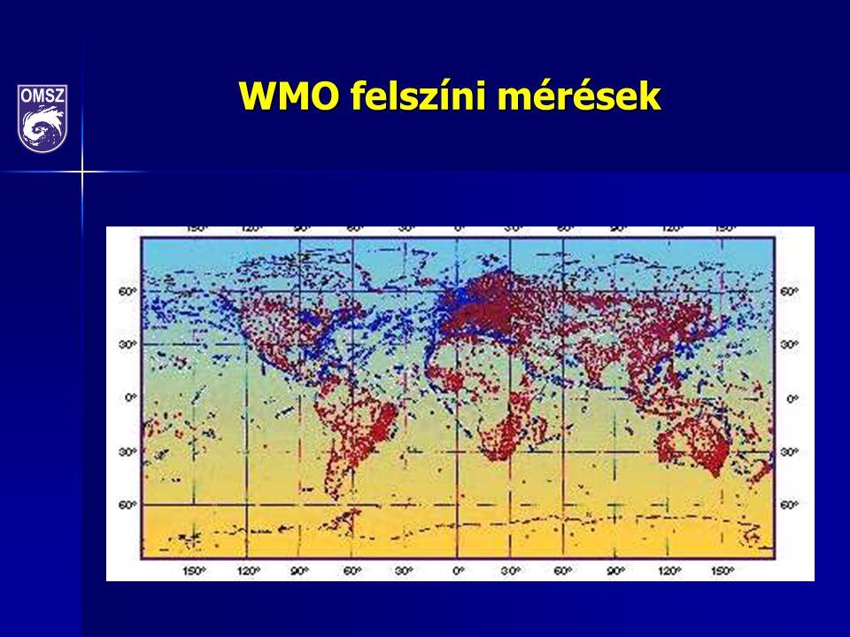 WMO felszíni mérések