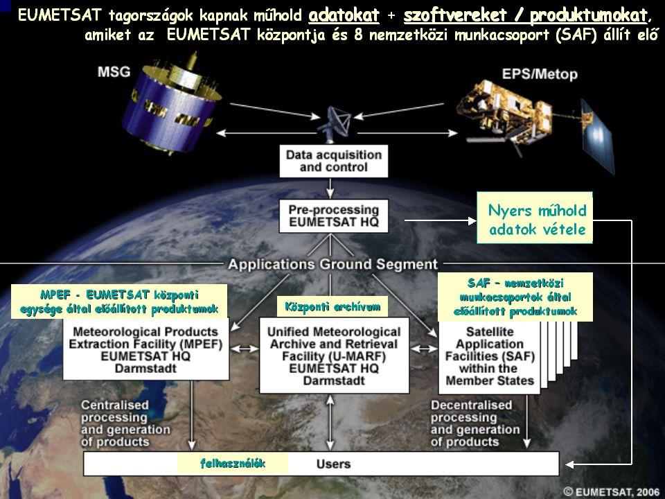 Üvegházhatású gázok leltára Magyarországon 2014.09.