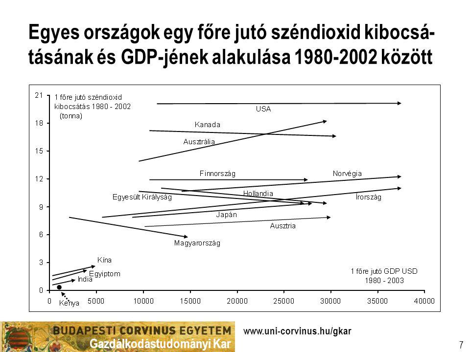 Gazdálkodástudományi Kar www.uni-corvinus.hu/gkar 7 Egyes országok egy főre jutó széndioxid kibocsá- tásának és GDP-jének alakulása 1980-2002 között