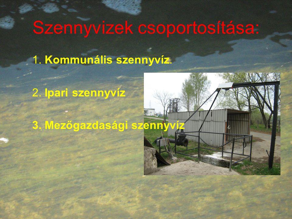 Szennyvizek csoportosítása: 1. Kommunális szennyvíz. 2. Ipari szennyvíz 3. Mezőgazdasági szennyvíz