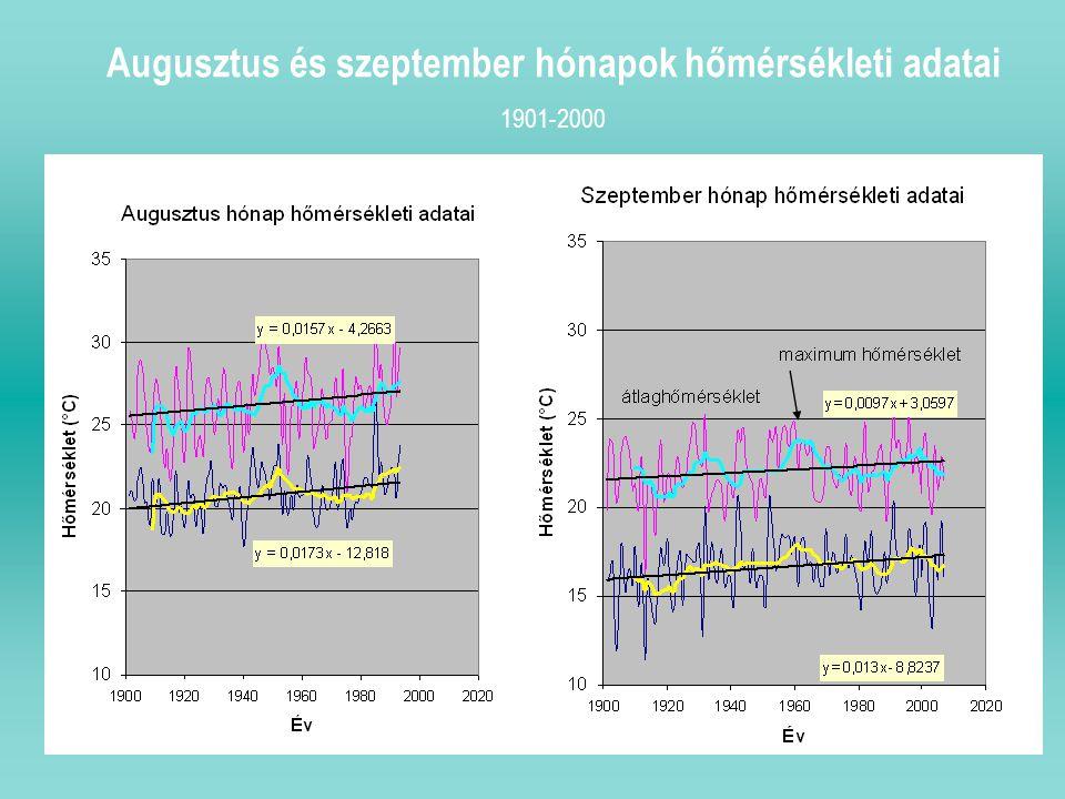 Augusztus és szeptember hónapok hőmérsékleti adatai 1901-2000