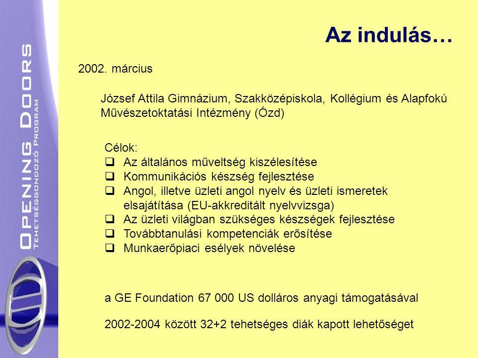 Az indulás… 2002.