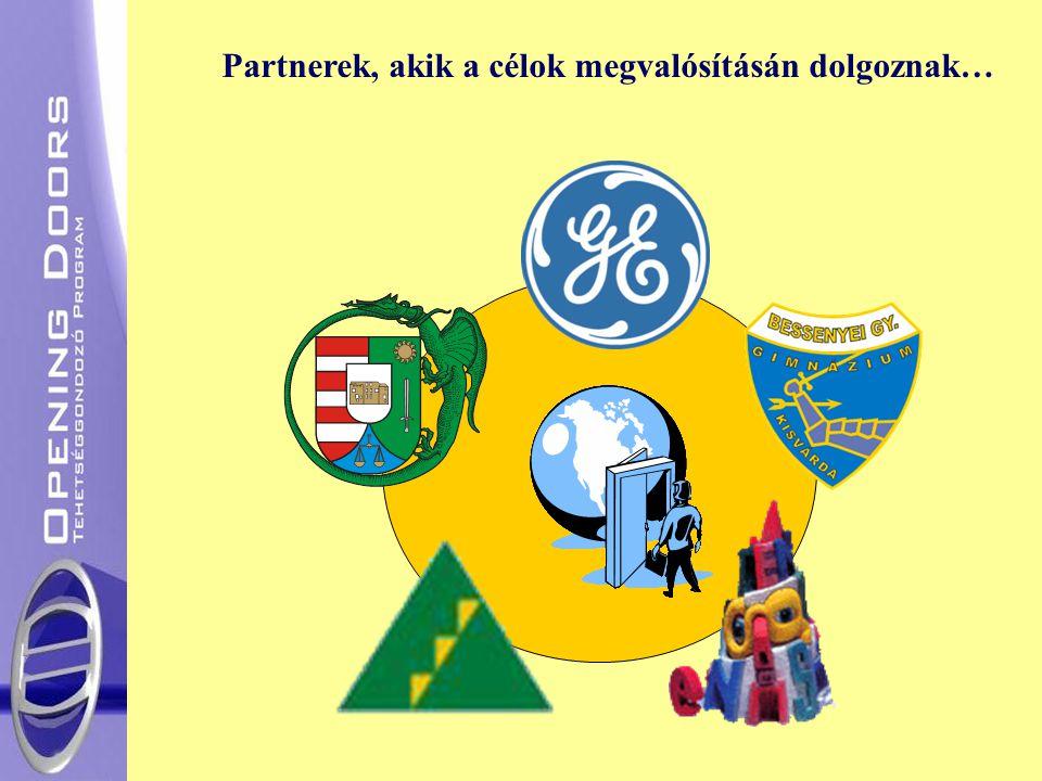 Partnerek, akik a célok megvalósításán dolgoznak…