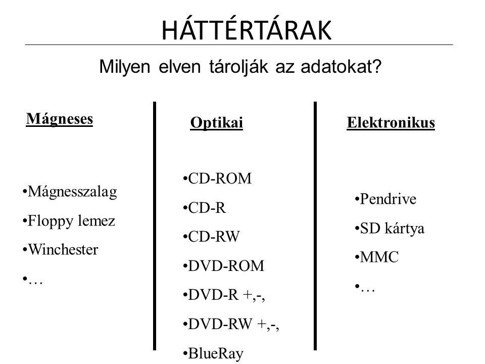 Mágneses adattárolók FLOPY LEMEZSTREAMERWINCHESTER 1,44 MB32 GB0,5 TB < Adatelérés: LassúAdatelérés: nagyon lassúAdatelérés: leggyorsabb Nem gyártjákNem használjákMindenhol használják