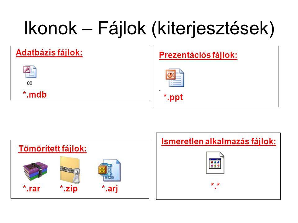 Ikonok – Fájlok (kiterjesztések) Adatbázis fájlok: *.mdb Tömörített fájlok: *.rar *.zip *.arj Prezentációs fájlok: *.ppt Ismeretlen alkalmazás fájlok: