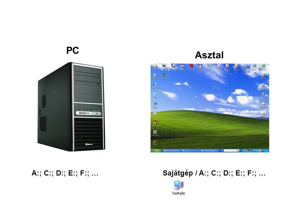PC Asztal A:; C:; D:; E:; F:; …Sajátgép / A:; C:; D:; E:; F:; …