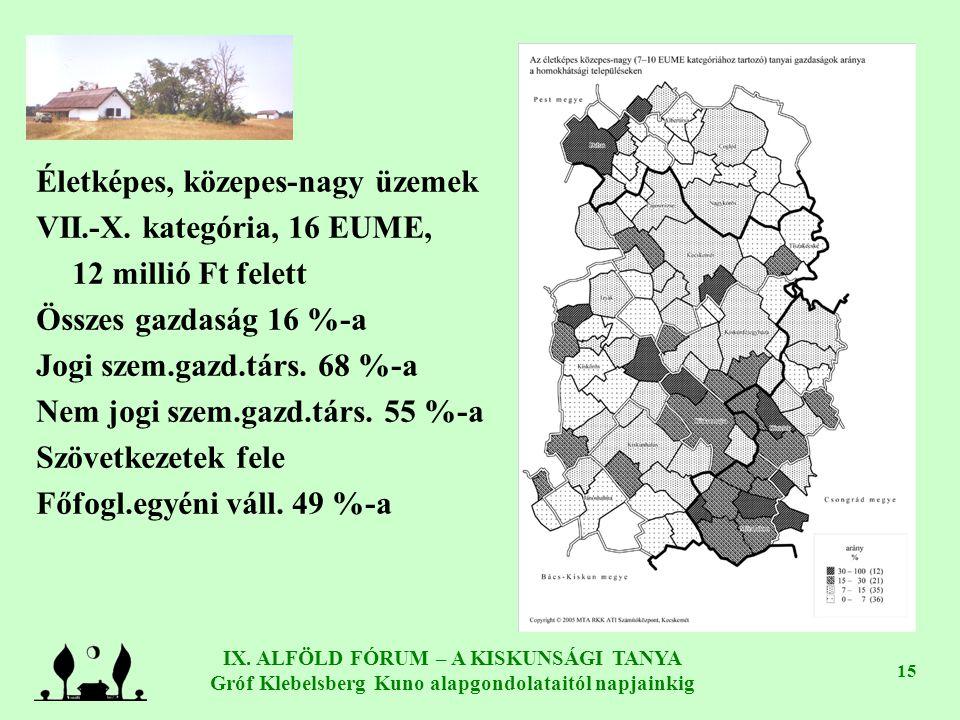 IX. ALFÖLD FÓRUM – A KISKUNSÁGI TANYA Gróf Klebelsberg Kuno alapgondolataitól napjainkig 15 Életképes, közepes-nagy üzemek VII.-X. kategória, 16 EUME,