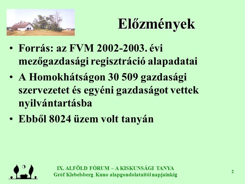 IX. ALFÖLD FÓRUM – A KISKUNSÁGI TANYA Gróf Klebelsberg Kuno alapgondolataitól napjainkig 2 Előzmények Forrás: az FVM 2002-2003. évi mezőgazdasági regi