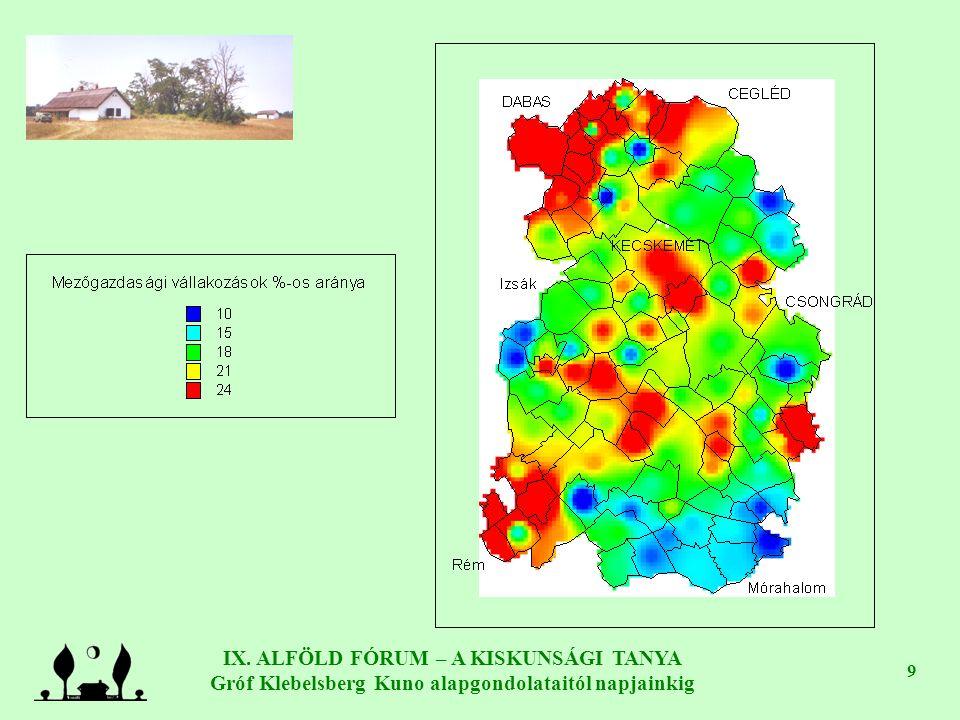 10 Mezőgazdasági üzemek EU-s közösségi tipológiája A mezőgazdasági üzemek egységes osztályozása a gazdálkodás típusa és az üzemek gazdasági mérete szerint Standard fedezeti hozzájárulás (SFH) – normatív termelési értéknek és bizonyos közvetlen költségek normatív értékének egyenlege egyes művelési ágakra, növényekre, állatokra Az SFH-t több éves referencia-időszak alapadatainak átlagából számítják