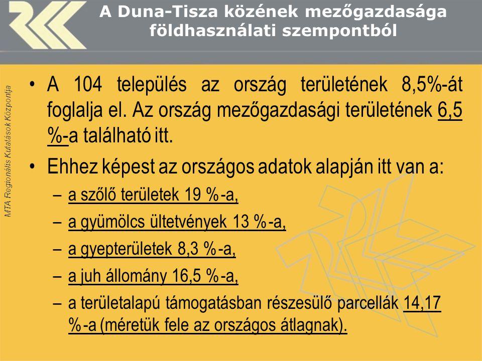 MTA Regionális Kutatások Központja A Duna-Tisza közének mezőgazdasága társadalmi szempontból Az ország lakónépességének az 5,8 %-a él ezen a terülten, míg: –az MVH által regisztrált egyéni gazdálkodók 12,8 %-a (43 000 fő), –az APEH által nyilvántartott kistermelők 14,6 %-a, –a kistermelő jövedelmek 10,7 %-a (870 millió Ft, kevesebb mint számbeli arányuk) keletkezik/található itt.