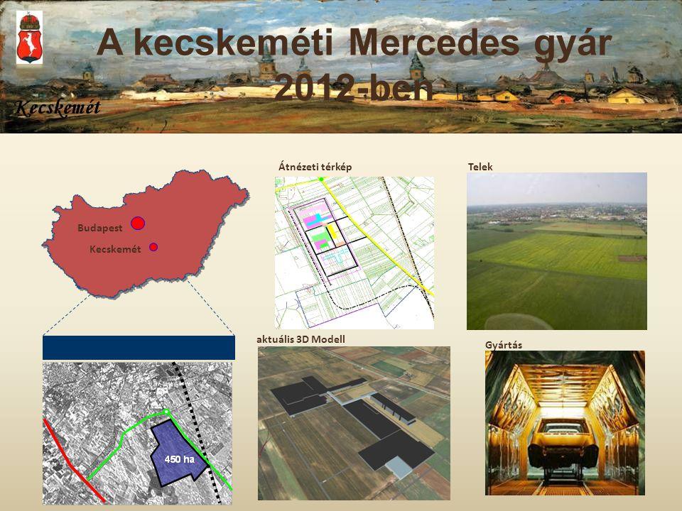 Budapest Kecskemét Gyártás aktuális 3D Modell TelekÁtnézeti térkép A kecskeméti Mercedes gyár 2012-ben