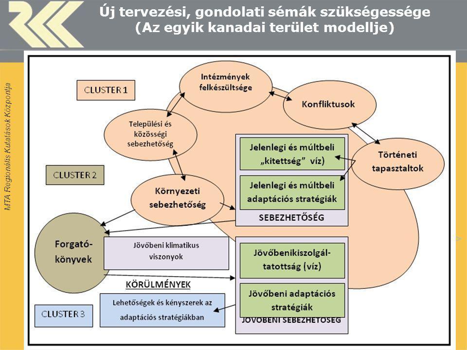 MTA Regionális Kutatások Központja 11 Új tervezési, gondolati sémák szükségessége (Az egyik kanadai terület modellje)