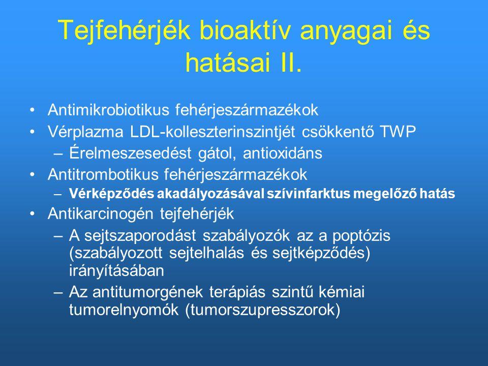 Tejfehérjék bioaktív anyagai és hatásai II. Antimikrobiotikus fehérjeszármazékok Vérplazma LDL-kolleszterinszintjét csökkentő TWP –Érelmeszesedést gát