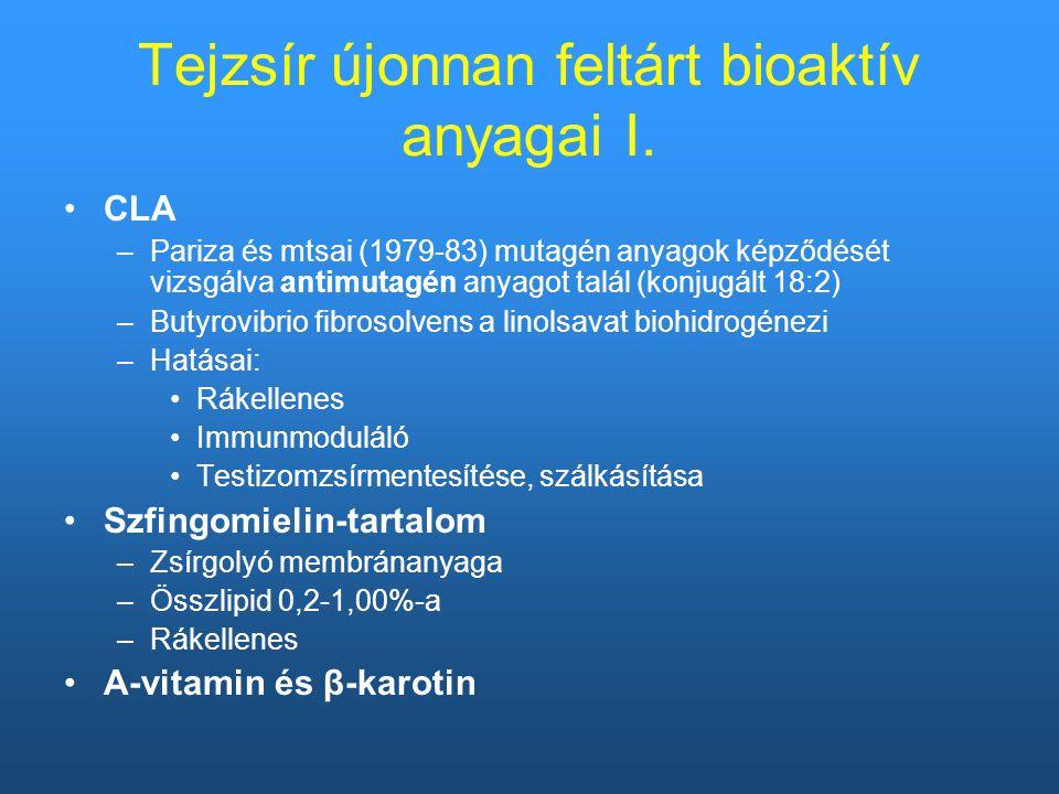 Tejzsír újonnan feltárt bioaktív anyagai I. CLA –Pariza és mtsai (1979-83) mutagén anyagok képződését vizsgálva antimutagén anyagot talál (konjugált 1