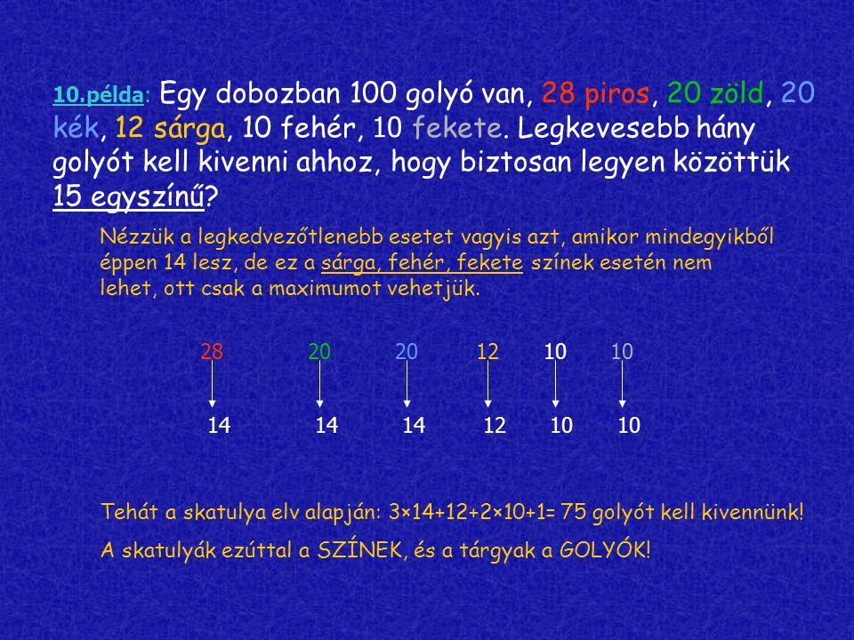 10.példa: Egy dobozban 100 golyó van, 28 piros, 20 zöld, 20 kék, 12 sárga, 10 fehér, 1 0 fekete. Legkevesebb hány golyót kell kivenni ahhoz, hogy bizt