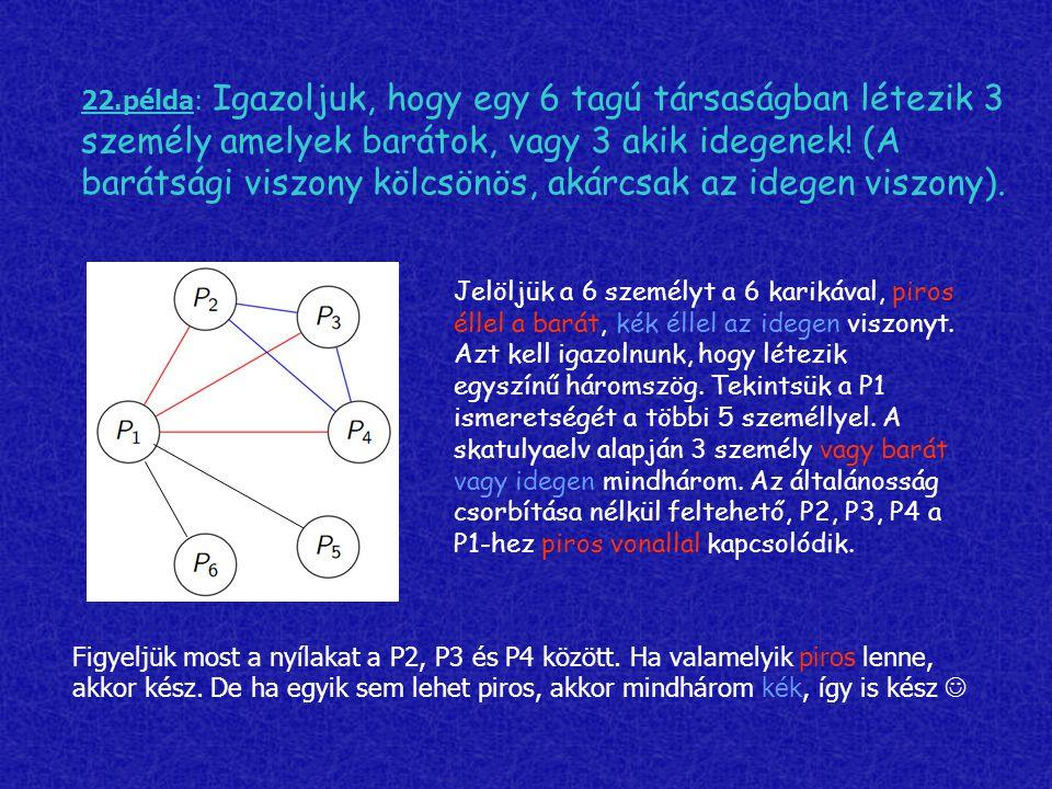 22.példa: Igazoljuk, hogy egy 6 tagú társaságban létezik 3 személy amelyek barátok, vagy 3 akik idegenek! (A barátsági viszony kölcsönös, akárcsak az