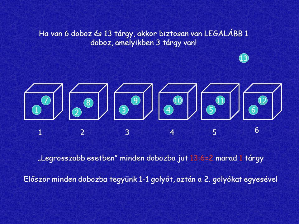 """Ha van 6 doboz és 13 tárgy, akkor biztosan van LEGALÁBB 1 doboz, amelyikben 3 tárgy van! 1 7 2 8 3 9 4 10 5 11 6 12 13 12345 6 """"Legrosszabb esetben"""" m"""