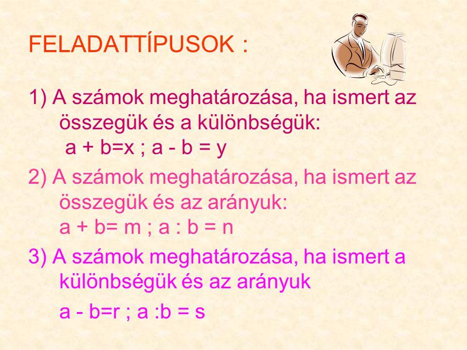 FELADATTÍPUSOK : 1) A számok meghatározása, ha ismert az összegük és a különbségük: a + b=x ; a - b = y 2) A számok meghatározása, ha ismert az összegük és az arányuk: a + b= m ; a : b = n 3) A számok meghatározása, ha ismert a különbségük és az arányuk a - b=r ; a :b = s